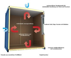 Büro Container & Wohn Container von Iovino